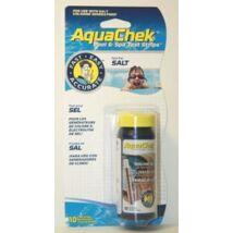 Aquacheck sótartalom mérő