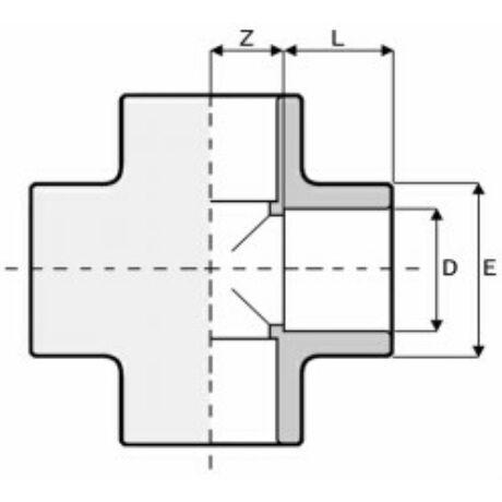 PVC Keresztidom D63