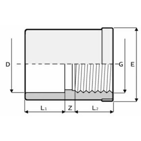 PVC BM karmantyú D50